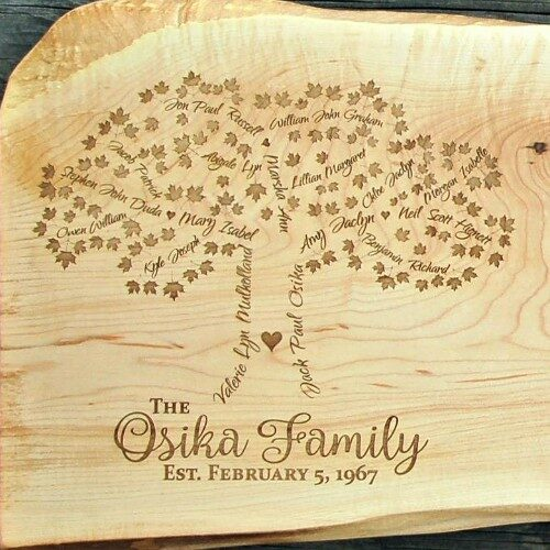 Family tree on a large cheeseboard